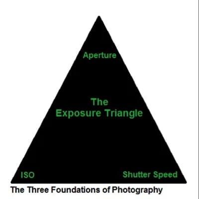 basic photography tips - foundations