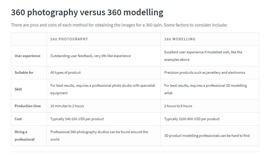 jewelry photography vs renders - videos