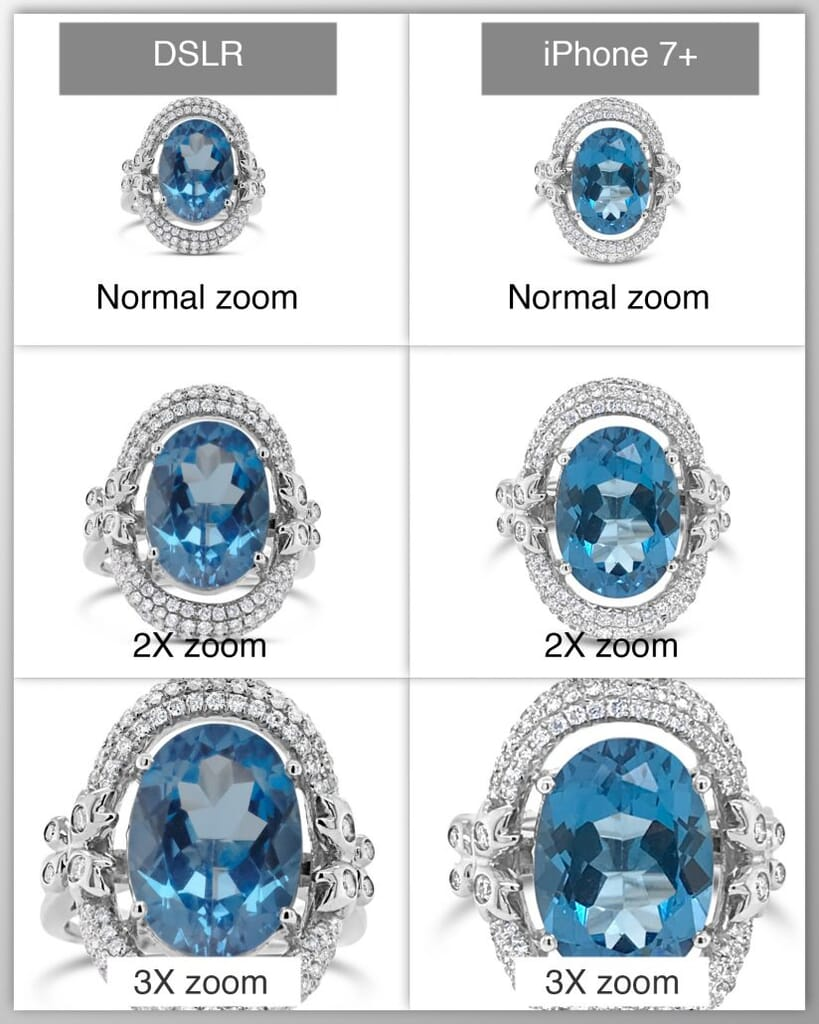 A Dummies Guide to Jewelry Image Sizing Terminology