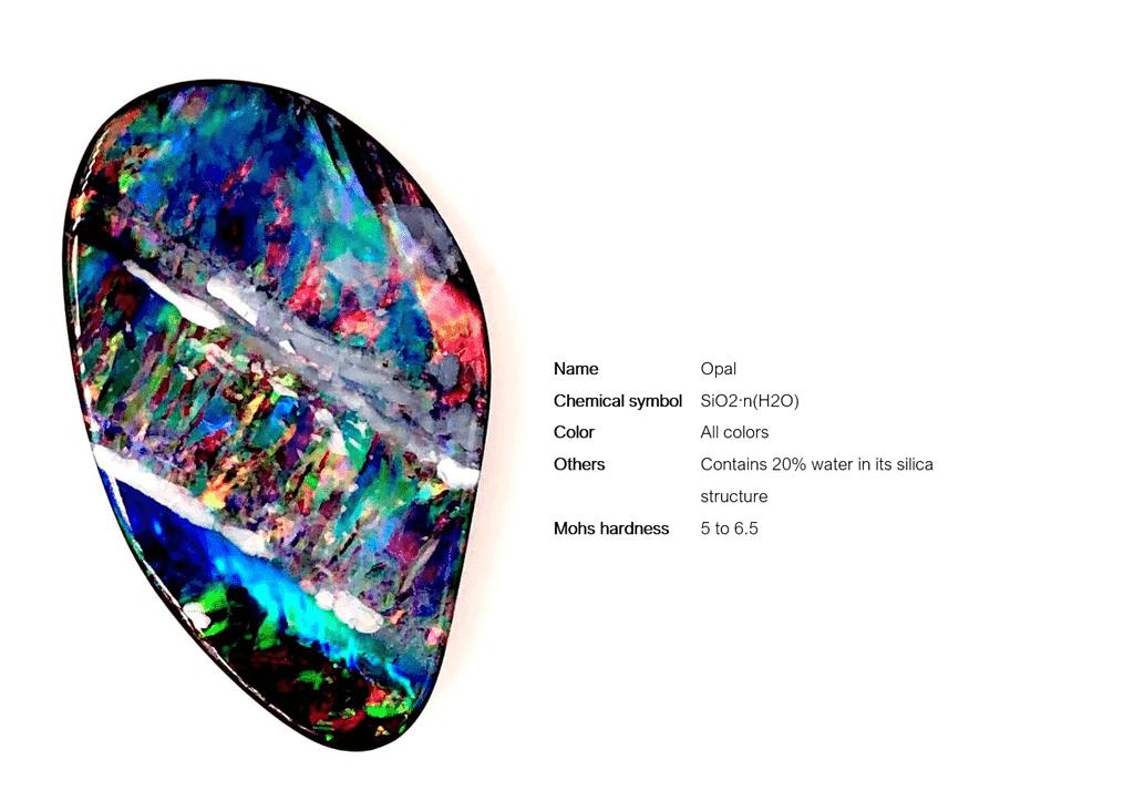 The Kaleidoscopic gem opal