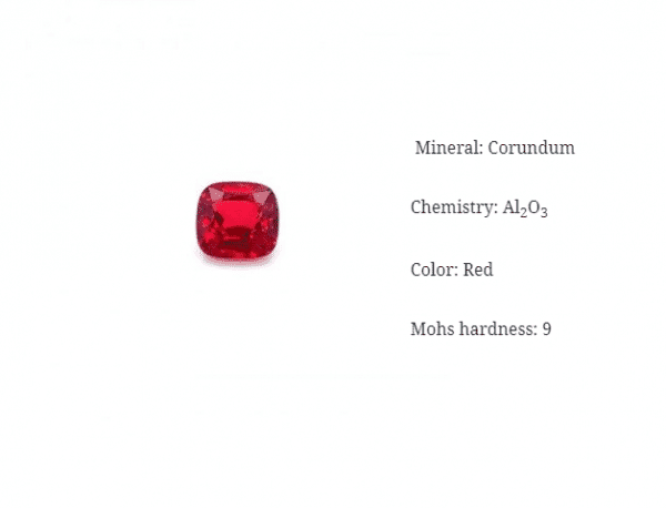 How to photograph rubies